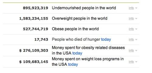 food stats copy